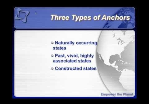 img_288_nlp-and-anchoring-learning-the-basics-of-emotional-mastery.jpg