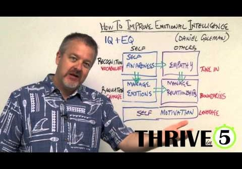 img_324_how-to-improve-emotional-intellignce-thrive-in-5-with-tom-adams.jpg