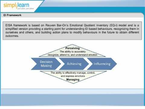 Reuven Bar-On\'s Emotional Quotient Inventory EI FrameWork   Agile ...