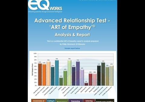 img_860_test-build-emotional-intelligence-at-work-using-the-advanced-relationship-test-a-r-t.jpg